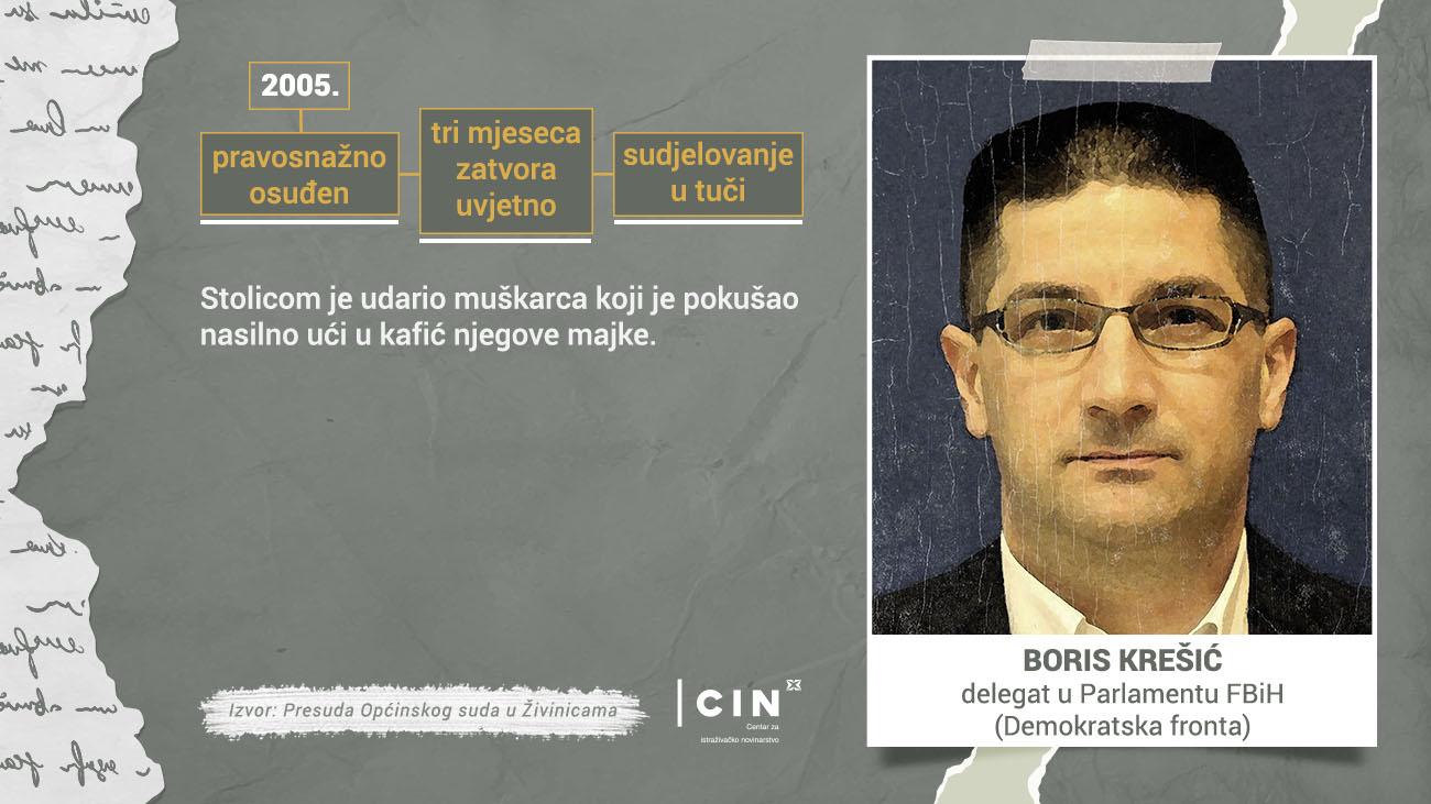 Profil - Boris Krešić-BHS