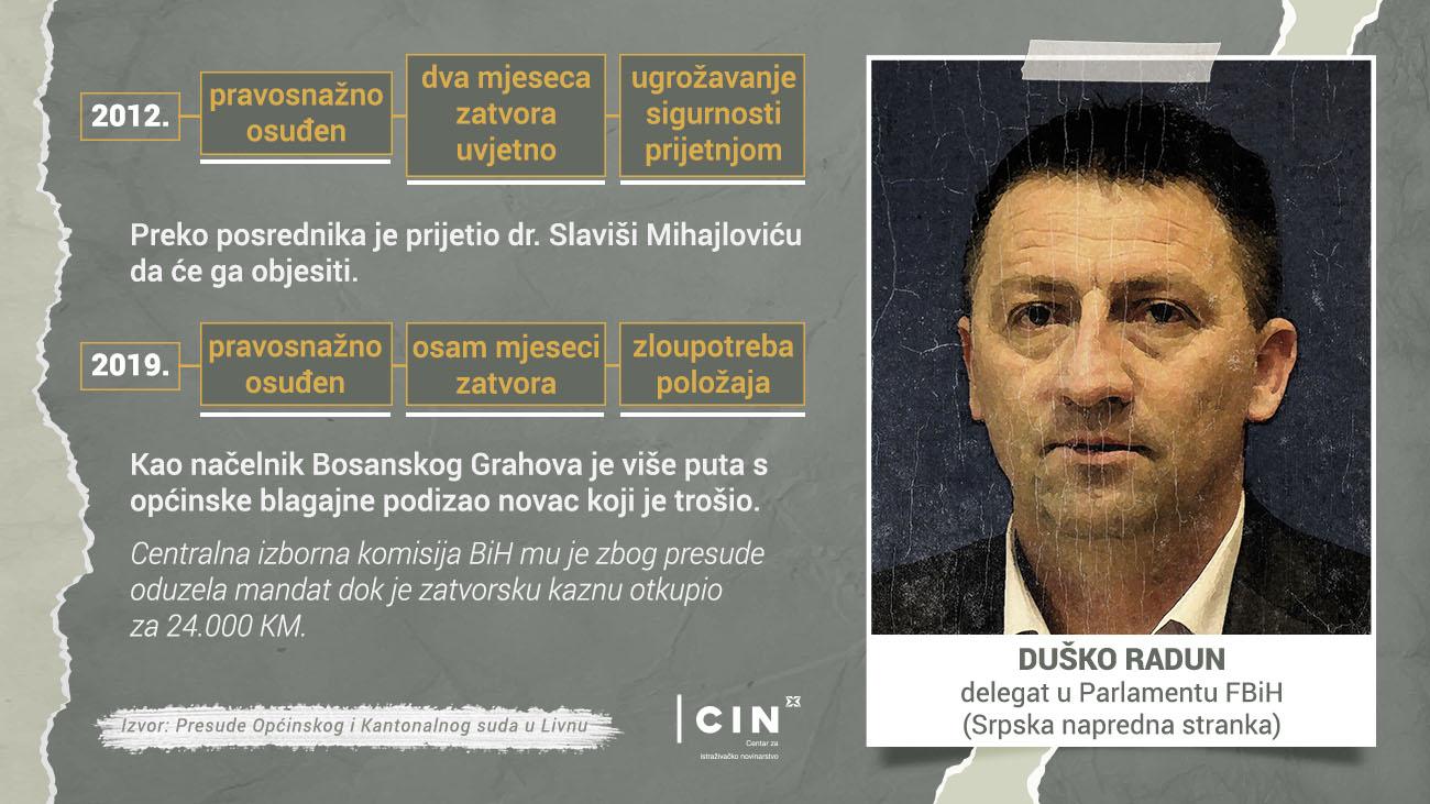 Profil - Duško Radun - BHS