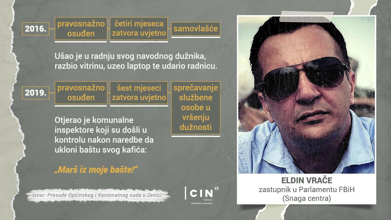 Profil - Eldin Vrače - BHS