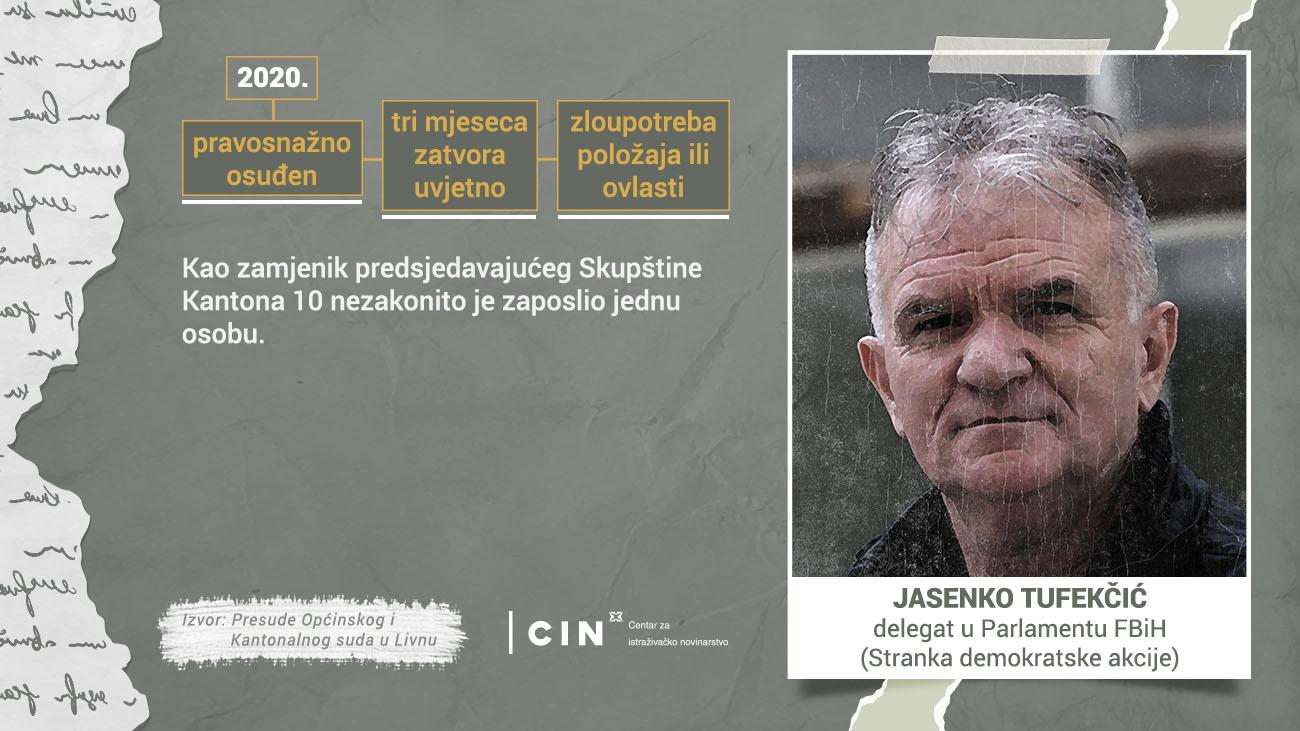 Profil - Jasenko Tufekčić - BHS