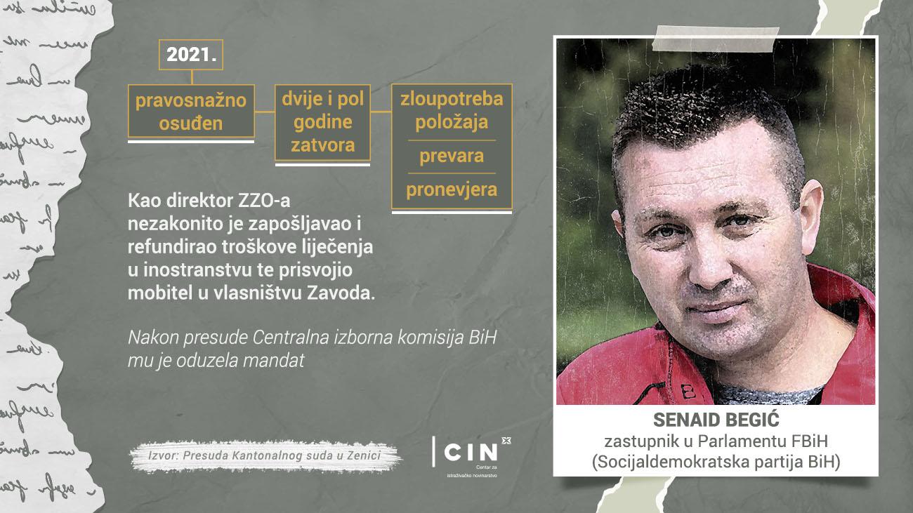 Profil - Senaid Begić - BHS