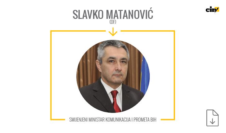 Matanović