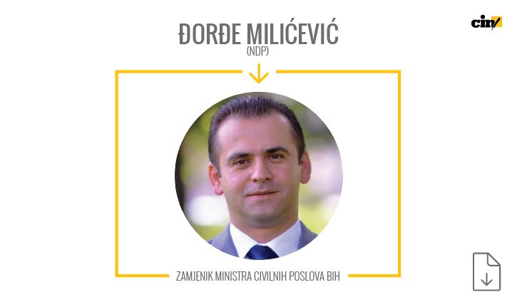 Milićević