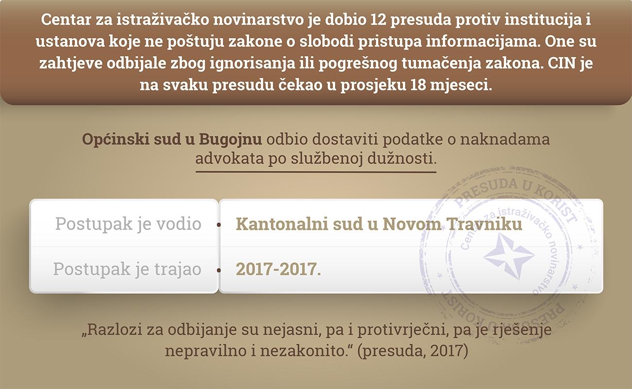 thumbs_Općinski-sud-u-Bugojnu-Nova