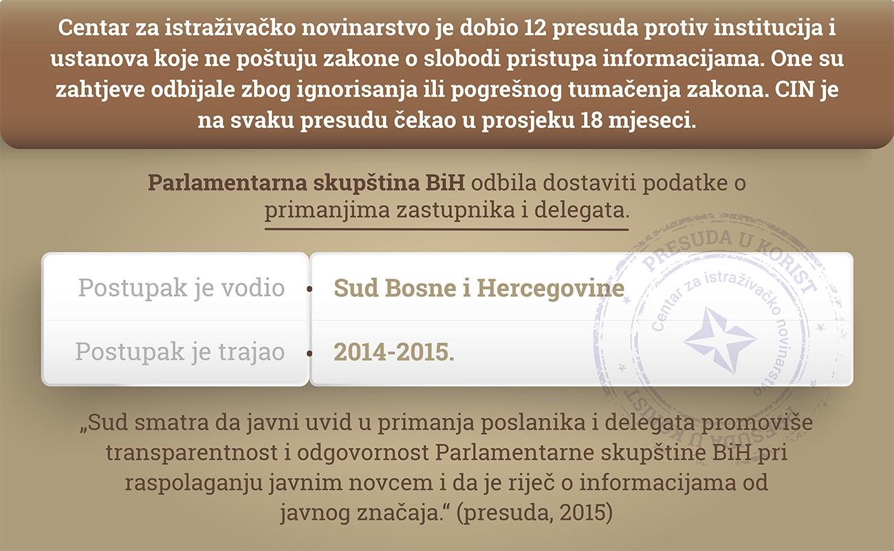 thumbs_Parlamentarna-skupština-BiH-Nova