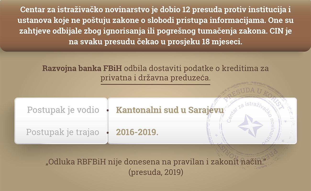 thumbs_Razvojna-banka-FBiH-Nova