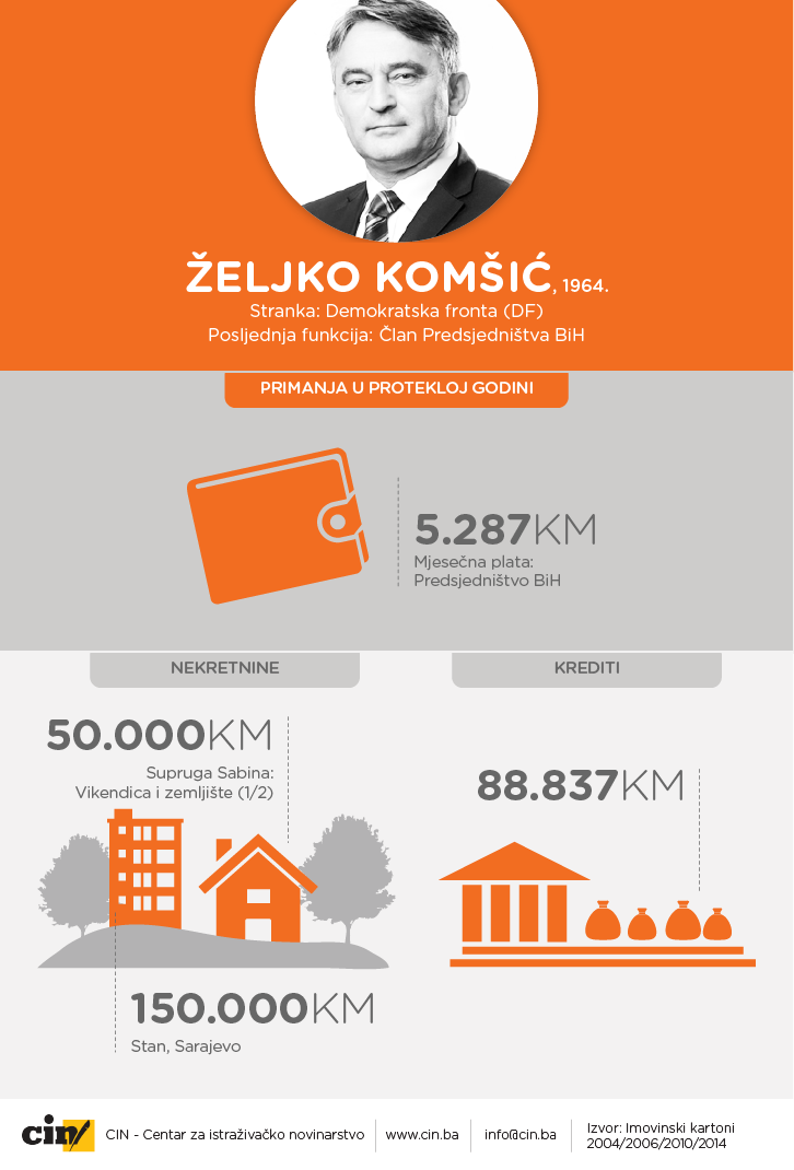 zeljko_komsic